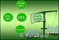 CFA in words and deeds