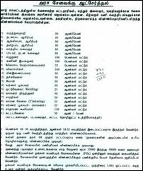 Recruitment notice promising government jobs without any reference to SL military