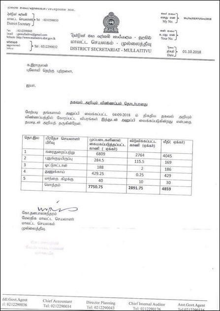 TamilNet: 10 10 18 SL military has not released 63% of deed